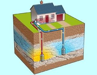 géothermie 2 segments